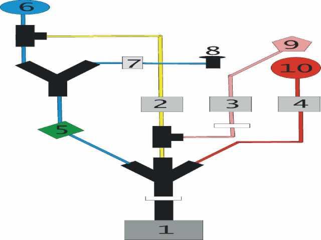 вакуумная система